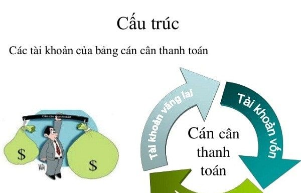 can can thanh toan quoc te la gi